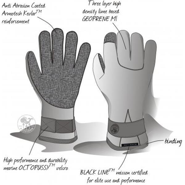 Poseidon Kevlar Glove 5 Finger 5mm